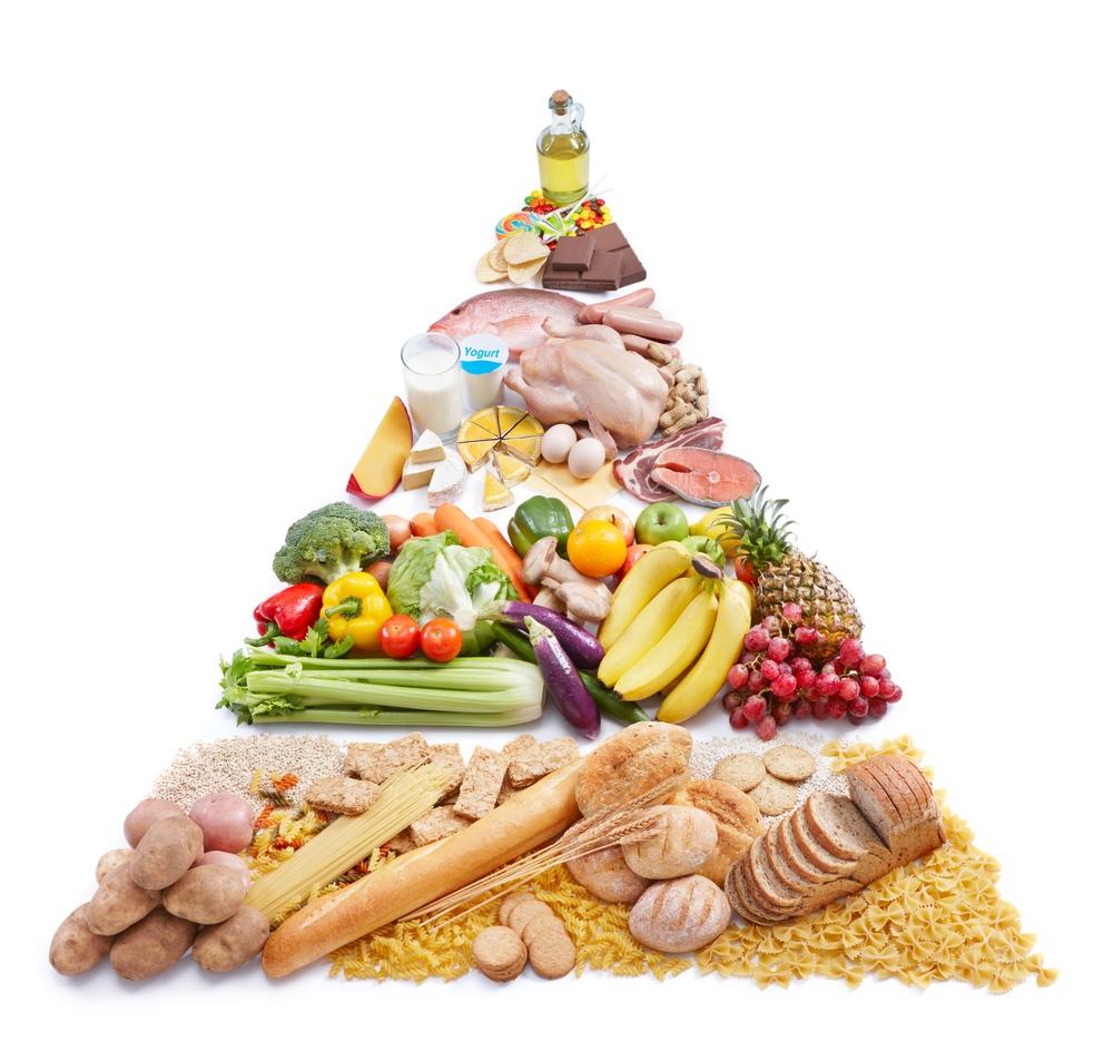 claves de una alimentación equilibrada